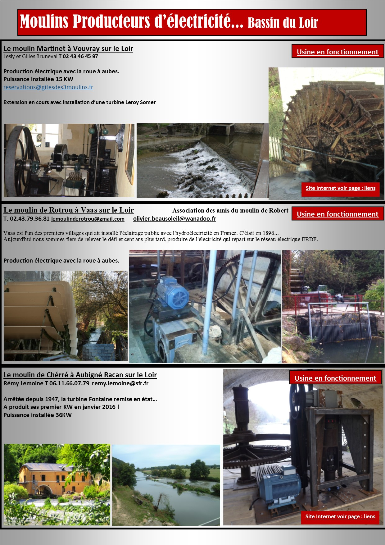 Hydroélectricité Loir 2