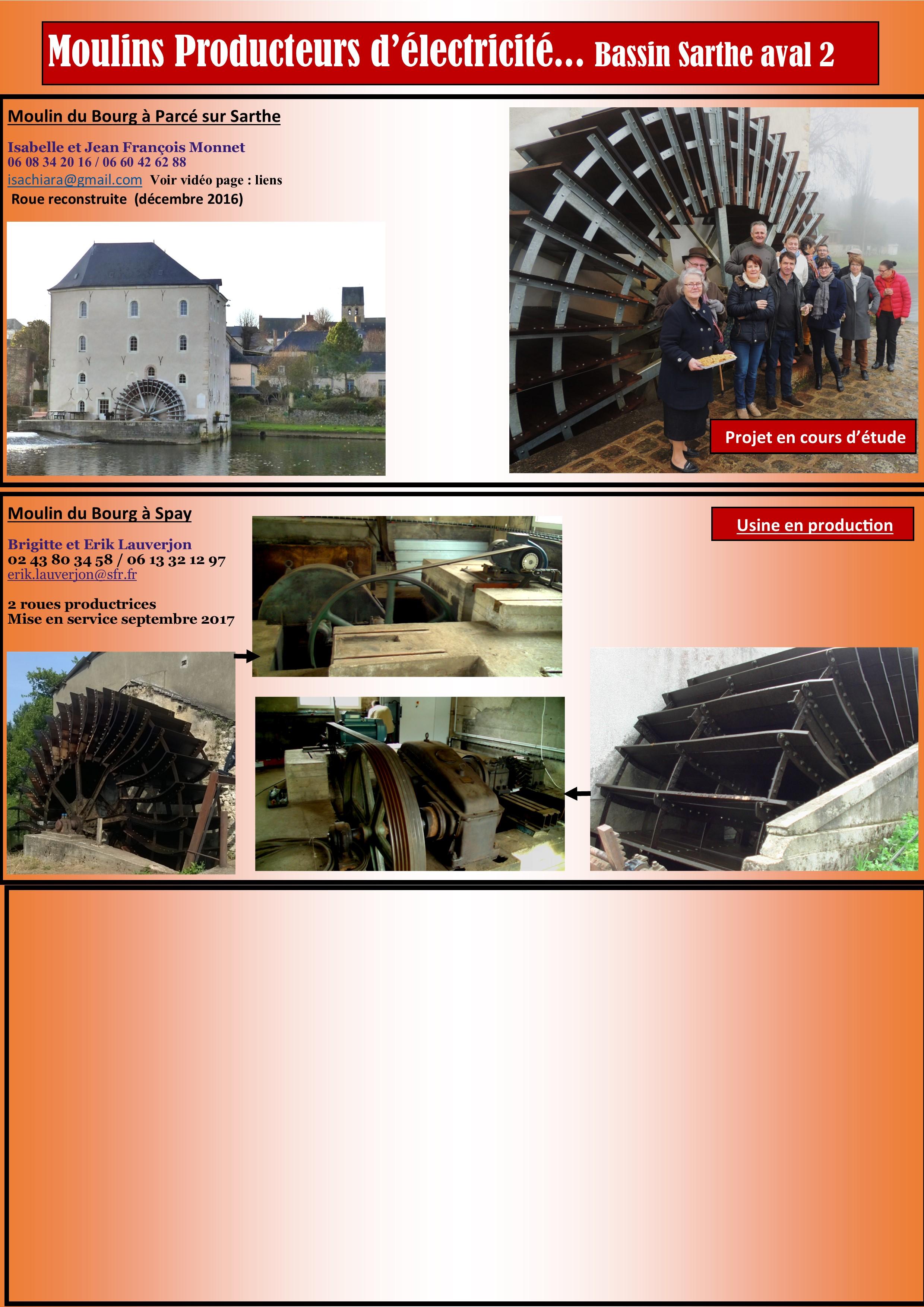 Hydroélectricité Sarthe aval 2