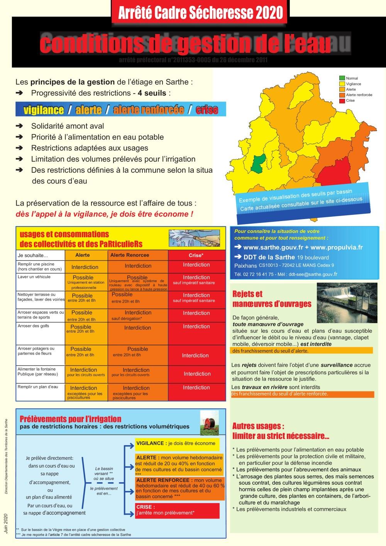 Affiche_arrêté cadre sécheresse_2020