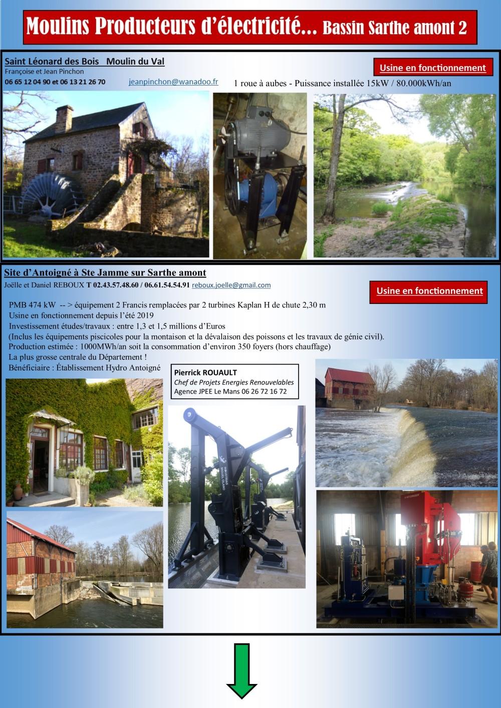 Hydroélectricité Sarthe amont 2