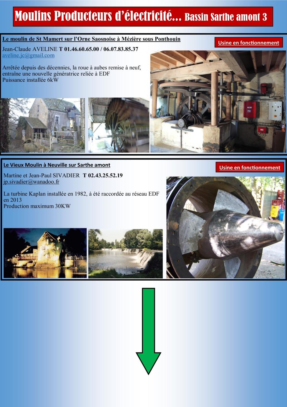 Hydroélectricité Sarthe amont 3